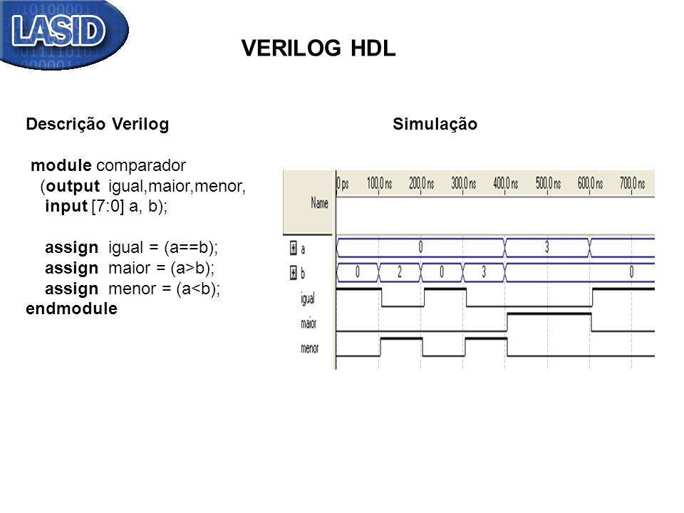 VERILOG HDL Descrição Verilog Simulação module comparador (output igual,maior,menor, input [7:0] a, b); assign igual = (a==b); assign maior = (a>b); a