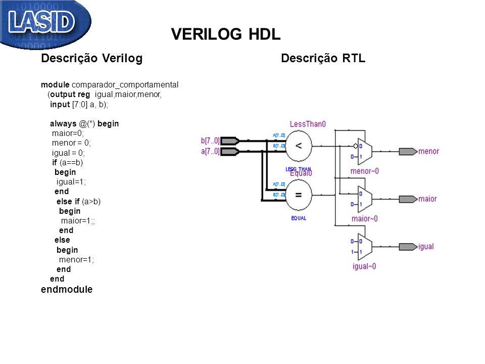 VERILOG HDL Descrição Verilog Descrição RTL module comparador_comportamental (output reg igual,maior,menor, input [7:0] a, b); always @(*) begin maior