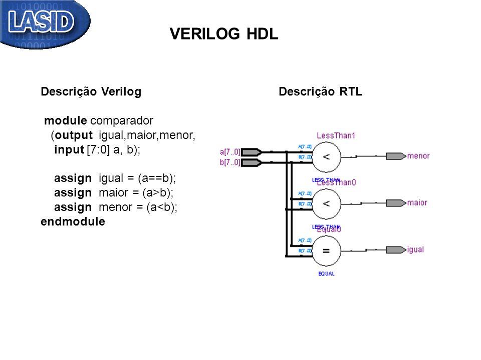 VERILOG HDL Descrição Verilog Descrição RTL module comparador (output igual,maior,menor, input [7:0] a, b); assign igual = (a==b); assign maior = (a>b