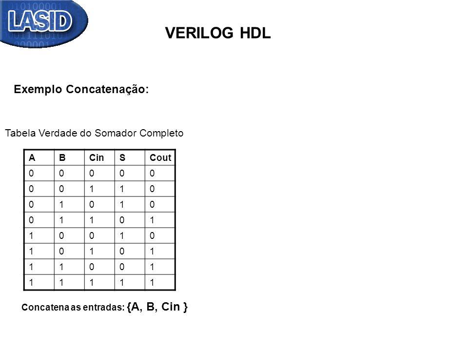VERILOG HDL Exemplo Concatenação: ABCinSCout 00000 00110 01010 01101 10010 10101 11001 11111 Tabela Verdade do Somador Completo Concatena as entradas: