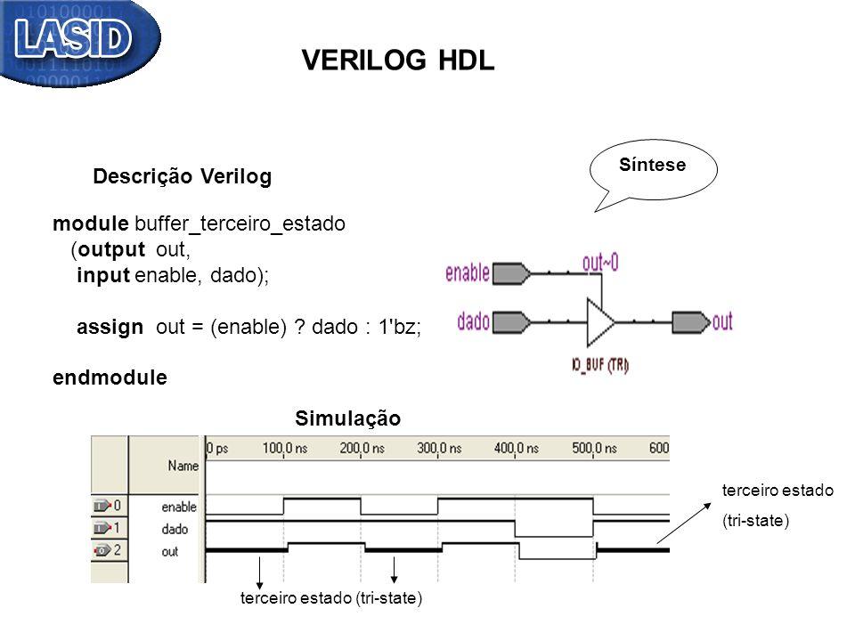 VERILOG HDL module buffer_terceiro_estado (output out, input enable, dado); assign out = (enable) ? dado : 1'bz; endmodule Síntese Simulação Descrição