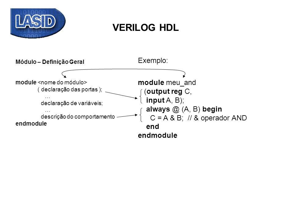 Módulo – Definição Geral module ( declaração das portas ); … declaração de variáveis; … descrição do comportamento endmodule VERILOG HDL Exemplo: modu