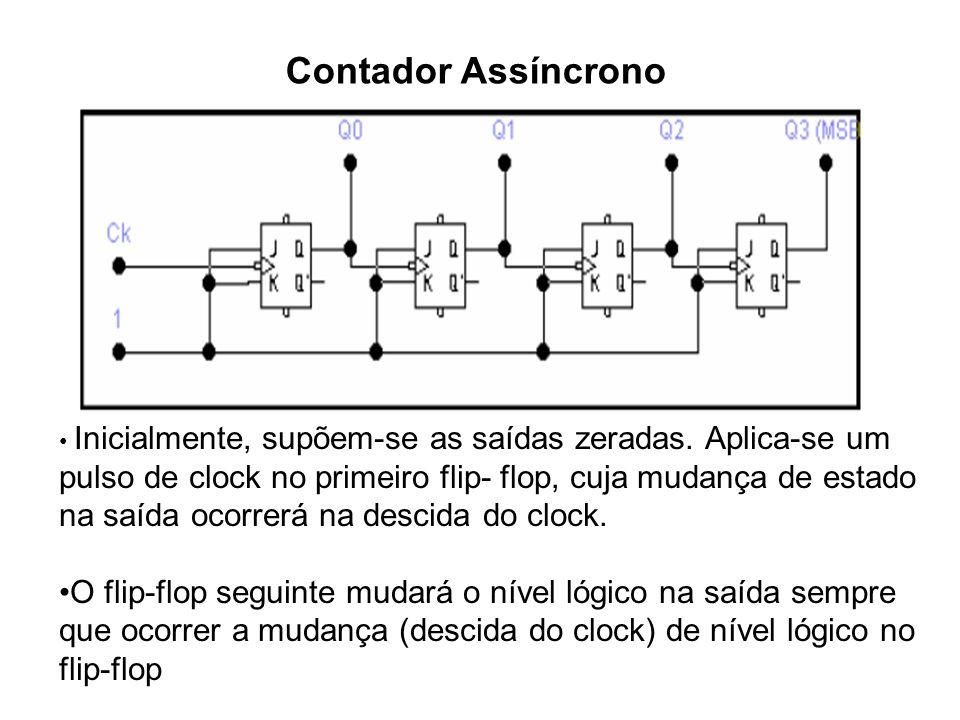 Inicialmente, supõem-se as saídas zeradas. Aplica-se um pulso de clock no primeiro flip- flop, cuja mudança de estado na saída ocorrerá na descida do