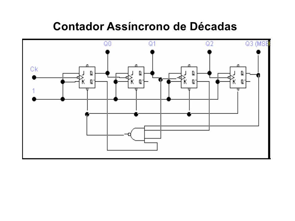 Contador Assíncrono de Décadas Para contar de 0 a 9: somente quando as saídas apresentarem Q3Q2Q1Q0 = 1010 (2) = 10 (10) A lógica auxiliar (porta NAND) zera todas as saídas e o contador reinicia a contagem.