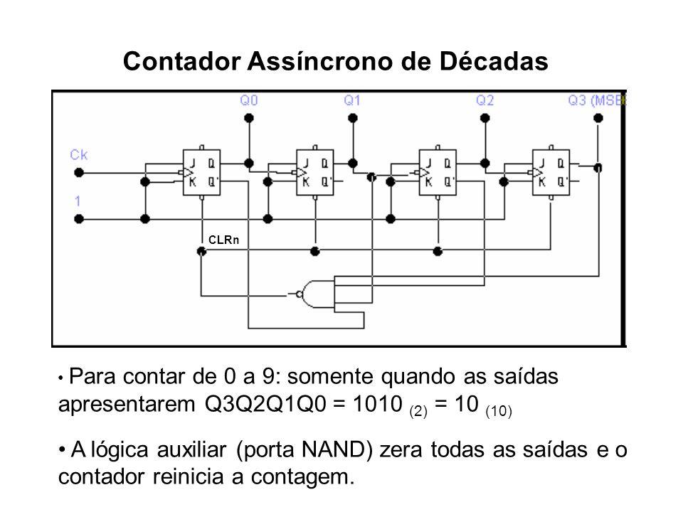 Contador Assíncrono de Décadas Para contar de 0 a 9: somente quando as saídas apresentarem Q3Q2Q1Q0 = 1010 (2) = 10 (10) A lógica auxiliar (porta NAND
