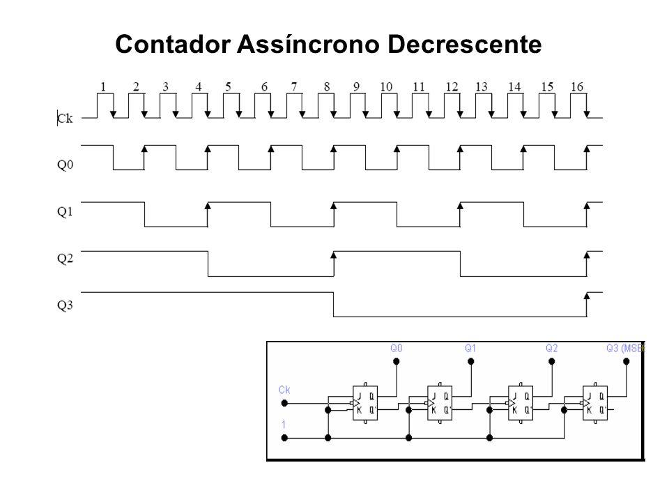 Contador Assíncrono Decrescente Um outro circuito com mesmo resultado pode ser obtido quando as saídas do contador são extraídas das saídas complementares dos flip- flops.