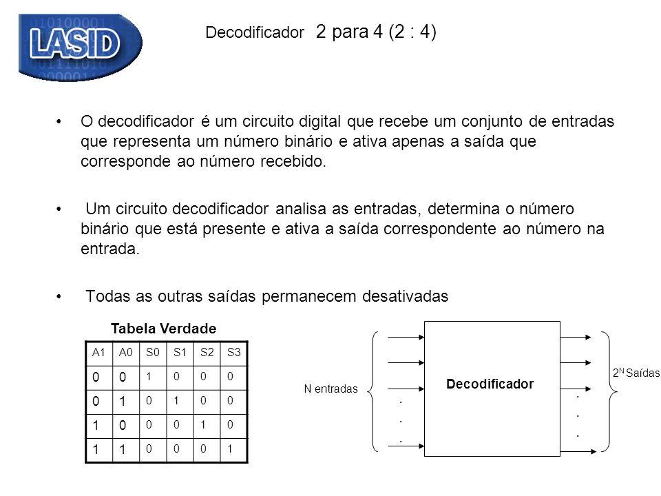 Demultiplexador 2 : 4 module demultiplexador2x4_descricao2 (output reg Y0, Y1, Y2, Y3, input A, B, D); always @(*) begin Y0 = 0; Y1 = 0; Y2 = 0; Y3 = 0; if ({A,B} == 0) Y0 = D; else if ({A,B} == 1) Y1 = D; else if ({A,B} == 2) Y2 = D; else if ({A,B} == 3) Y3 = D; end endmodule Simulação