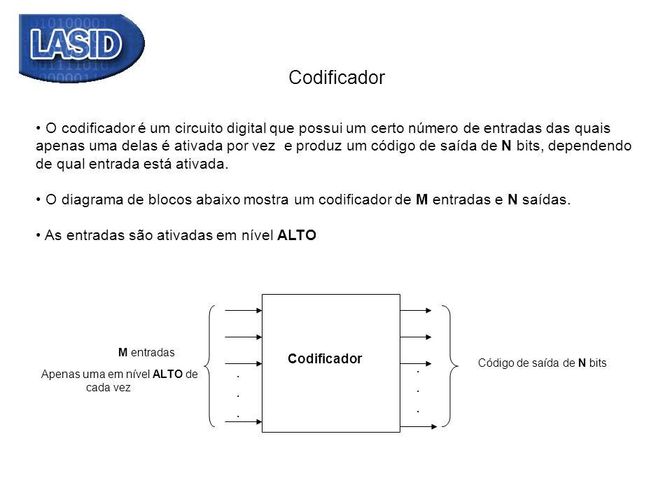 Codificador O codificador é um circuito digital que possui um certo número de entradas das quais apenas uma delas é ativada por vez e produz um código