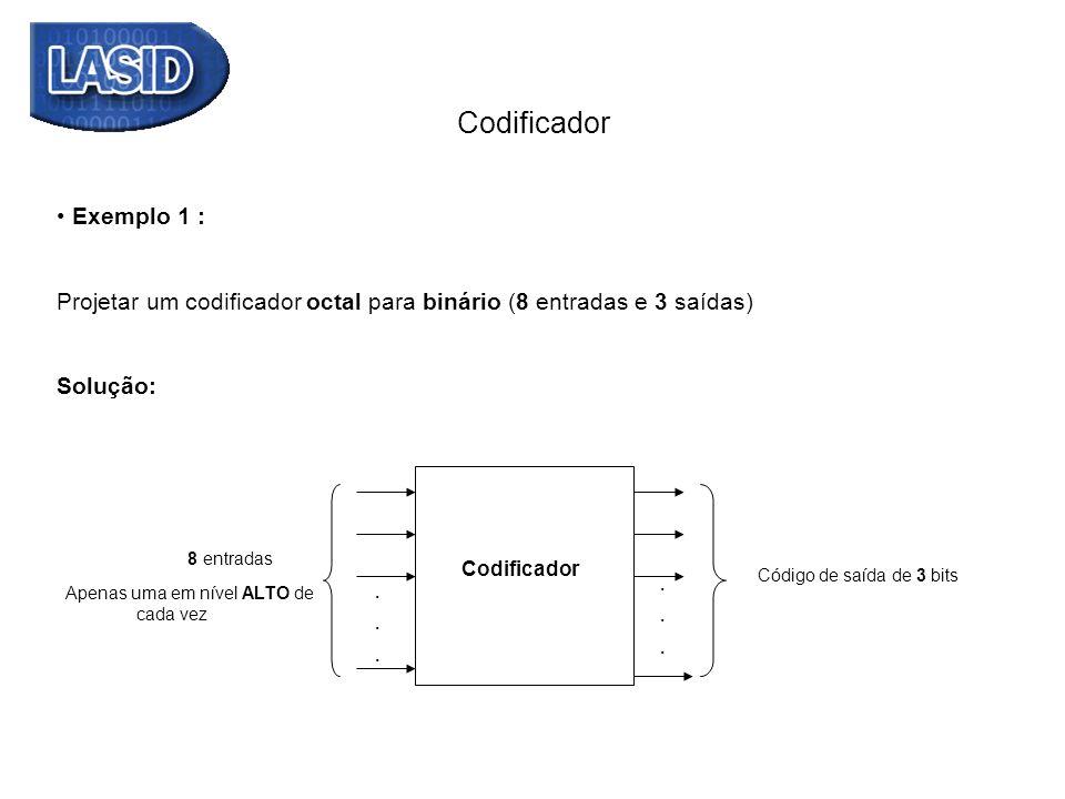 Codificador Exemplo 1 : Projetar um codificador octal para binário (8 entradas e 3 saídas) Solução:............ 8 entradas Codificador Código de saída