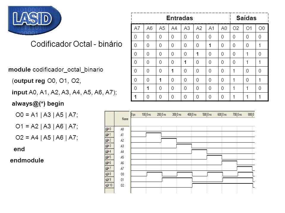 Codificador Octal - binário module codificador_octal_binario (output reg O0, O1, O2, input A0, A1, A2, A3, A4, A5, A6, A7); always@(*) begin O0 = A1  