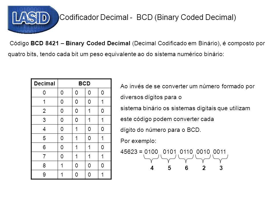 Codificador Decimal - BCD (Binary Coded Decimal) Código BCD 8421 – Binary Coded Decimal (Decimal Codificado em Binário), é composto por quatro bits, t