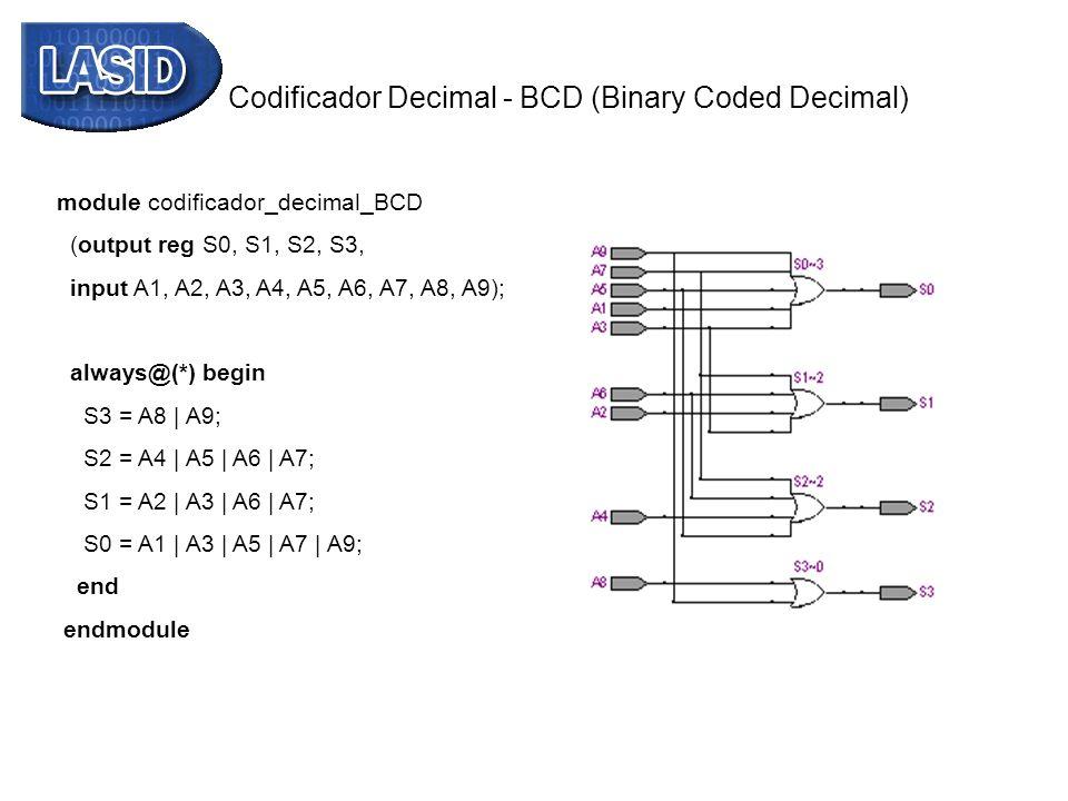 Codificador Decimal - BCD (Binary Coded Decimal) module codificador_decimal_BCD (output reg S0, S1, S2, S3, input A1, A2, A3, A4, A5, A6, A7, A8, A9);