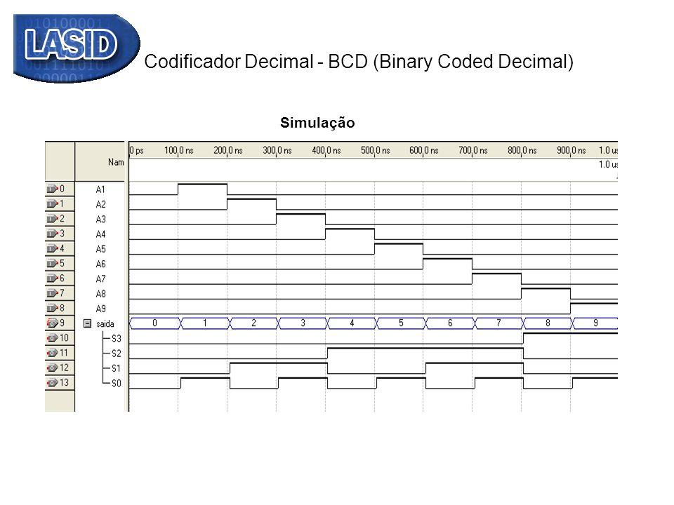 Codificador Decimal - BCD (Binary Coded Decimal) Simulação