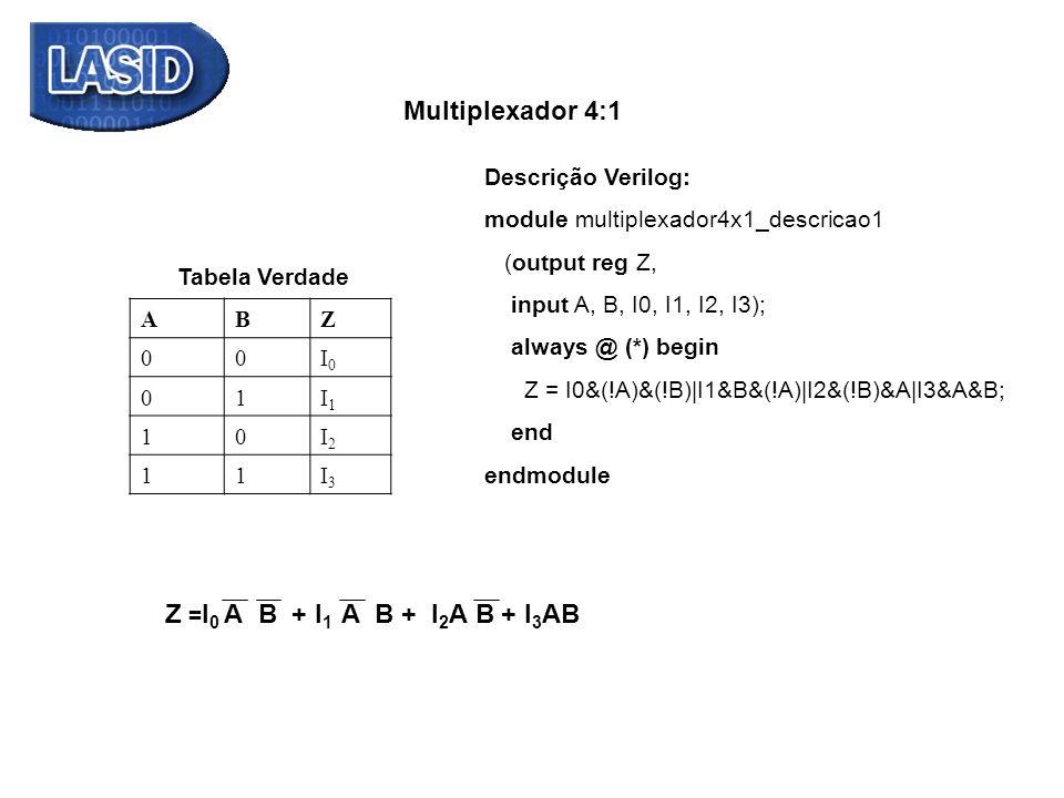 ABZ 00I0I0 01I1I1 10I2I2 11I3I3 Tabela Verdade Multiplexador 4:1 Z = I 0 A+ I 1 BAB + I 2 AB+B+ + I 3 AB Descrição Verilog: module multiplexador4x1_de