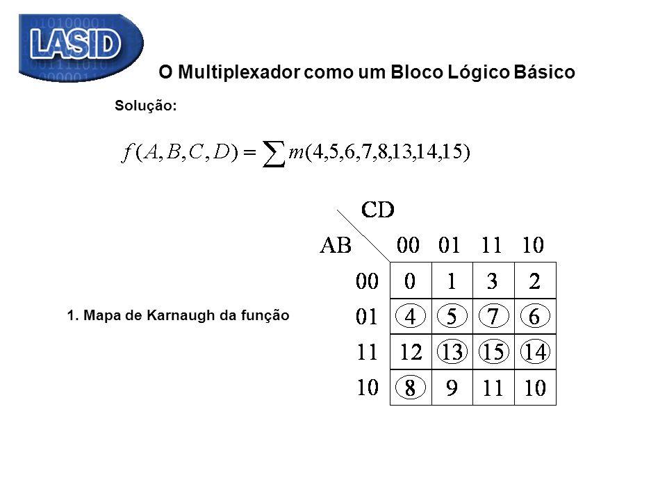 O Multiplexador como um Bloco Lógico Básico Solução: 1. Mapa de Karnaugh da função