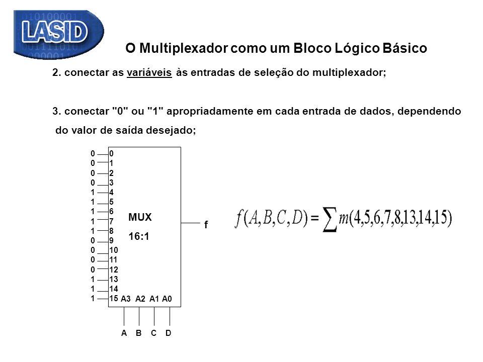 O Multiplexador como um Bloco Lógico Básico 2. conectar as variáveis às entradas de seleção do multiplexador; 3. conectar
