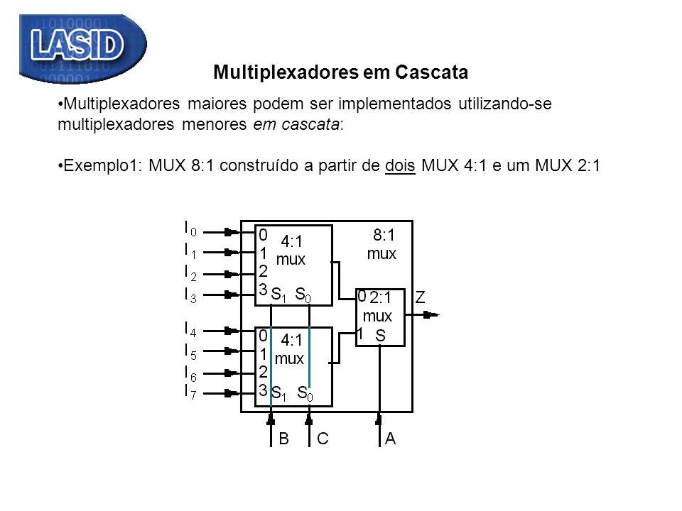 Multiplexadores em Cascata Multiplexadores maiores podem ser implementados utilizando-se multiplexadores menores em cascata: Exemplo1: MUX 8:1 constru