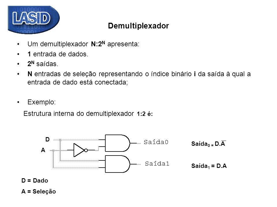 Um demultiplexador N:2 N apresenta: 1 entrada de dados. 2 N saídas. N entradas de seleção representando o índice binário i da saída à qual a entrada d