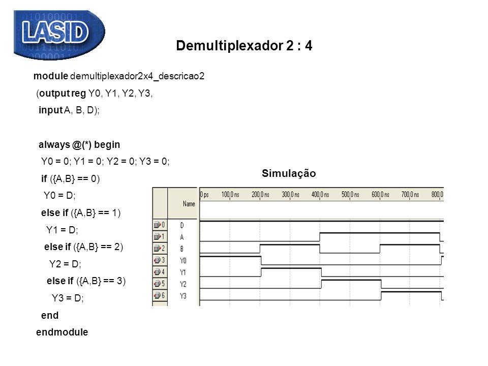 Demultiplexador 2 : 4 module demultiplexador2x4_descricao2 (output reg Y0, Y1, Y2, Y3, input A, B, D); always @(*) begin Y0 = 0; Y1 = 0; Y2 = 0; Y3 =