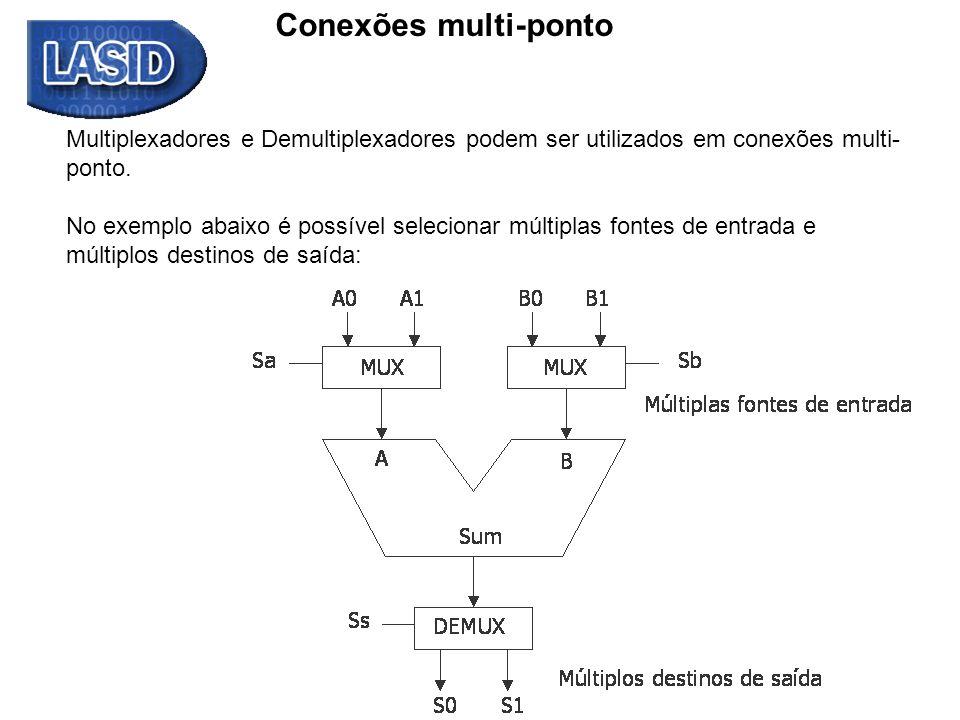 Multiplexadores e Demultiplexadores podem ser utilizados em conexões multi- ponto. No exemplo abaixo é possível selecionar múltiplas fontes de entrada