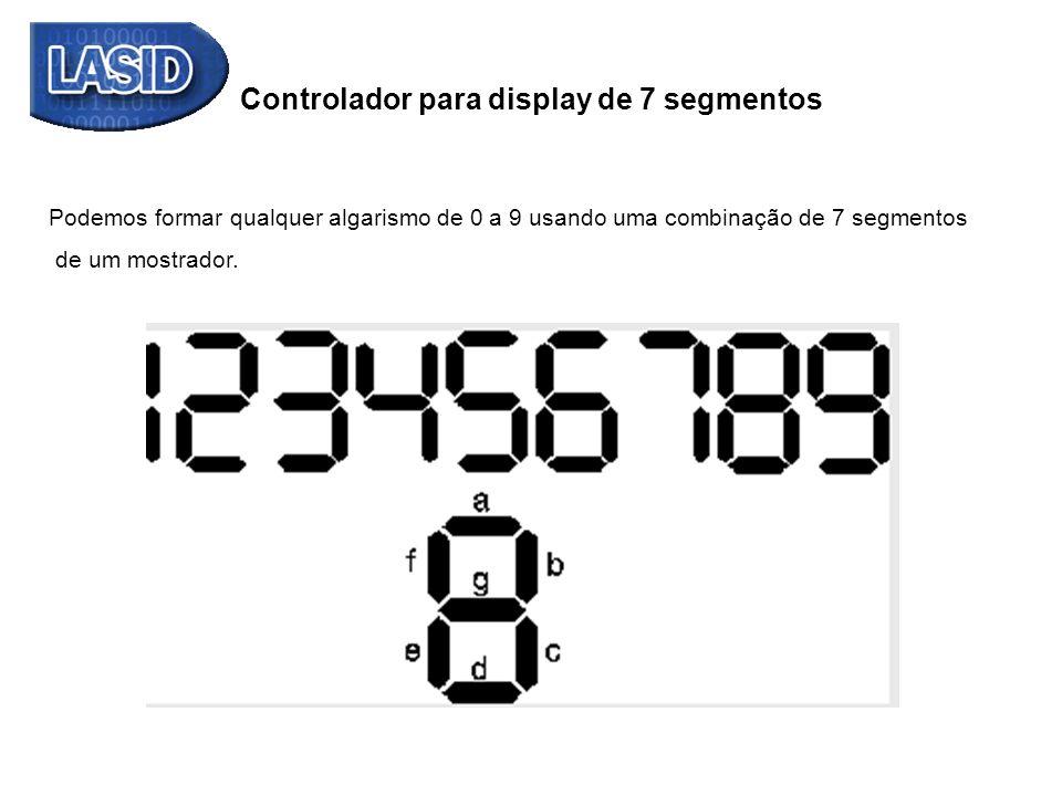 Controlador para display de 7 segmentos Podemos formar qualquer algarismo de 0 a 9 usando uma combinação de 7 segmentos de um mostrador.