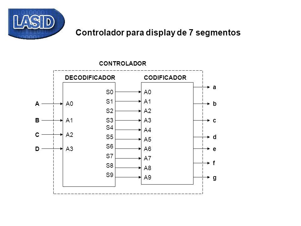 S0 S1 S2 S3 S4 S5 S6 S7 S8 S9 Controlador para display de 7 segmentos DECODIFICADOR CODIFICADOR A B C D a b c d e f g A0 A1 A2 A3 A4 A5 A6 A7 A8 A9 CO