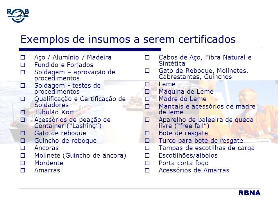 LDM 16.02.06 Exemplos de insumos a serem certificados Aço / Alumínio / Madeira Fundido e Forjados Soldagem – aprovação de procedimentos Soldagem - tes