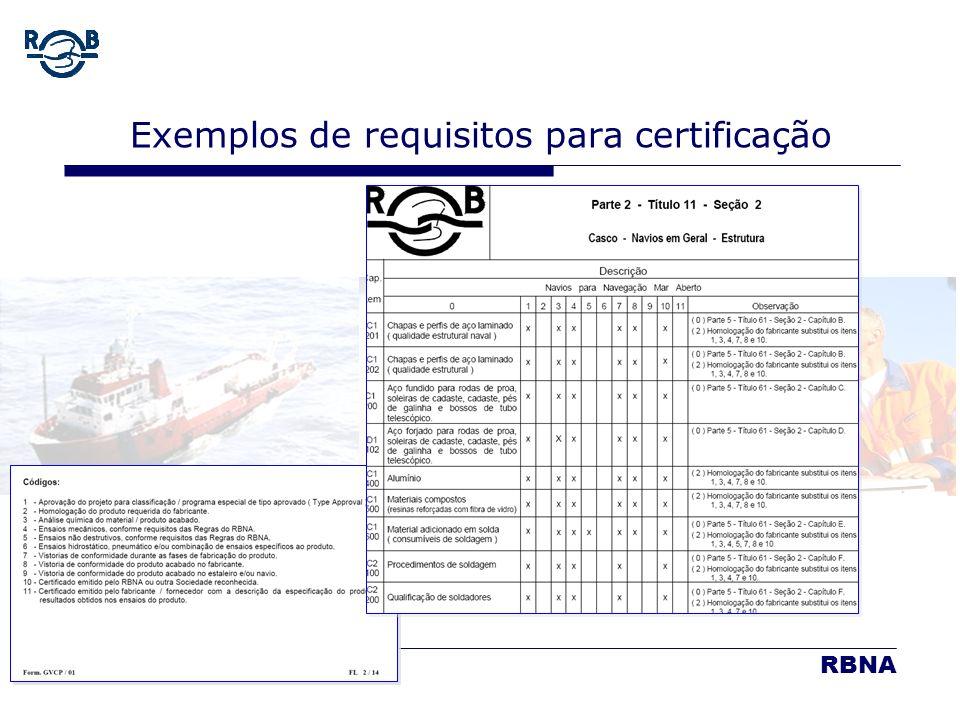 LDM 16.02.06 Exemplos de requisitos para certificação RBNA