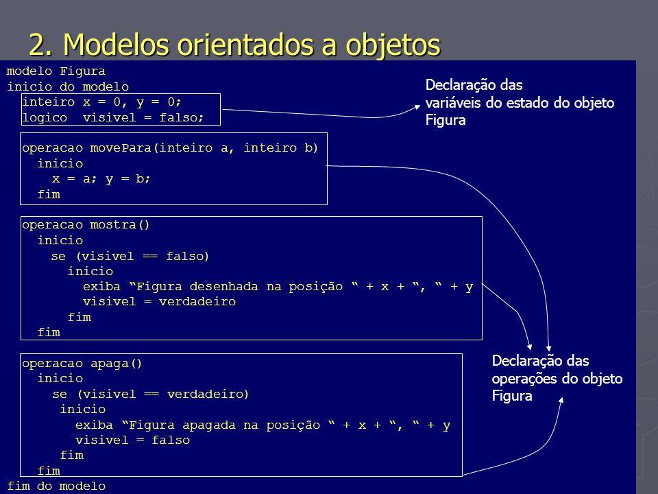 (C) 2008 Gustavo Motta8 1 2 3 Problema 2: Representar uma figura Problema 2: Representar uma figura Criação de figuras com base num modelo Criação de figuras com base num modelo 2.