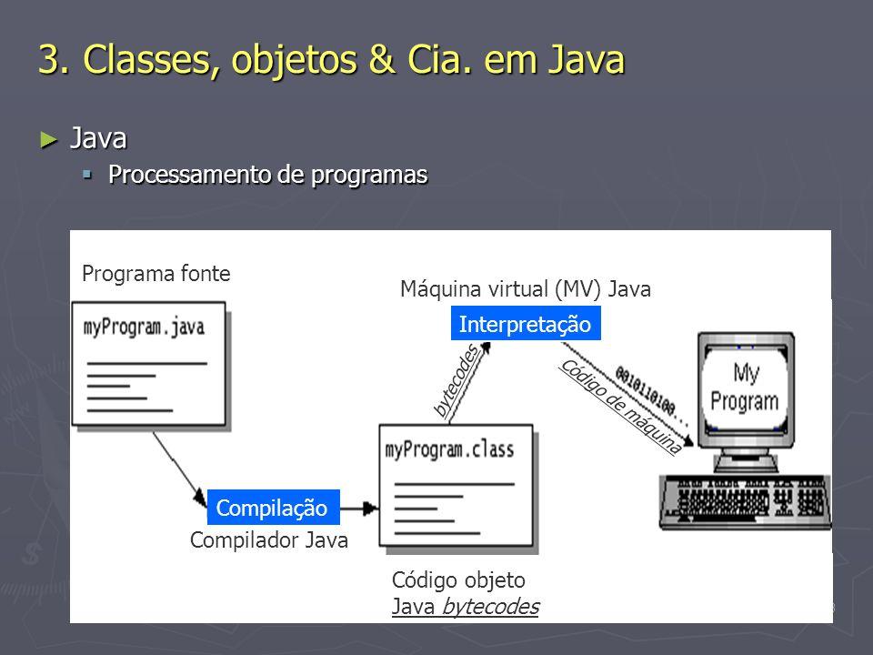 (C) 2008 Gustavo Motta3 3. Classes, objetos & Cia. em Java Java Java Processamento de programas Processamento de programas Programa fonte Código objet