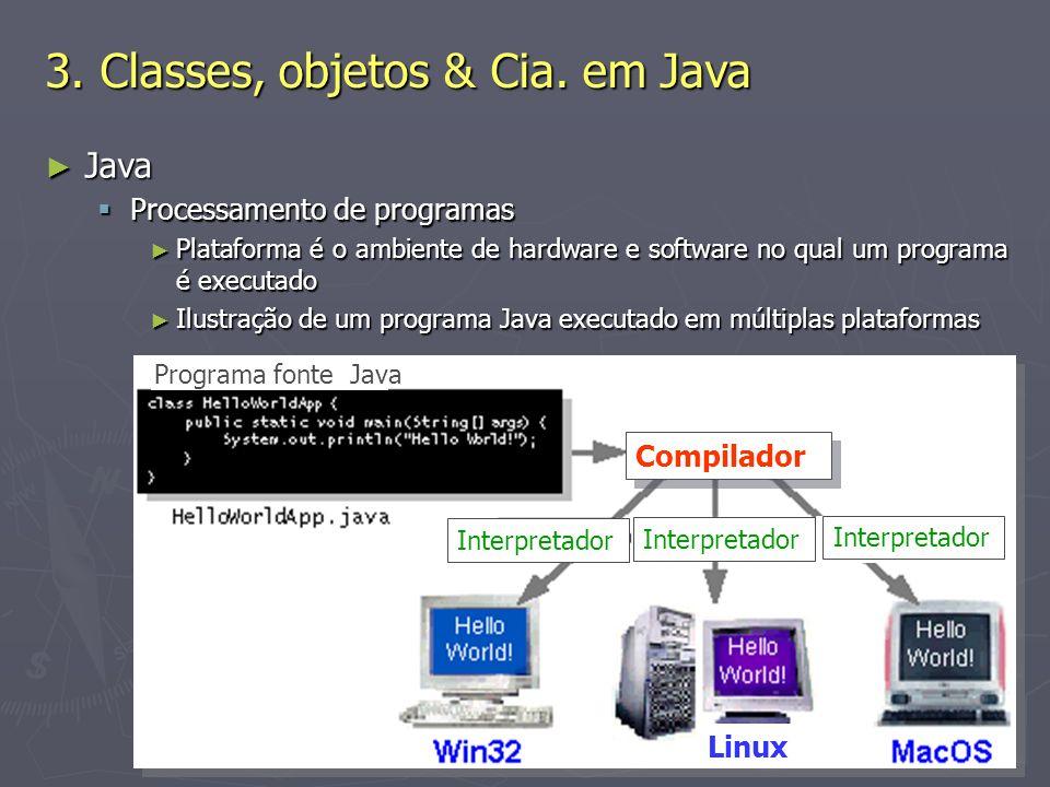 (C) 2008 Gustavo Motta5 3. Classes, objetos & Cia. em Java Java Java Processamento de programas Processamento de programas Plataforma é o ambiente de