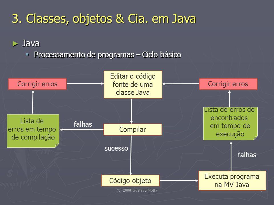 (C) 2008 Gustavo Motta6 3. Classes, objetos & Cia. em Java Java Java Processamento de programas – Ciclo básico Processamento de programas – Ciclo bási