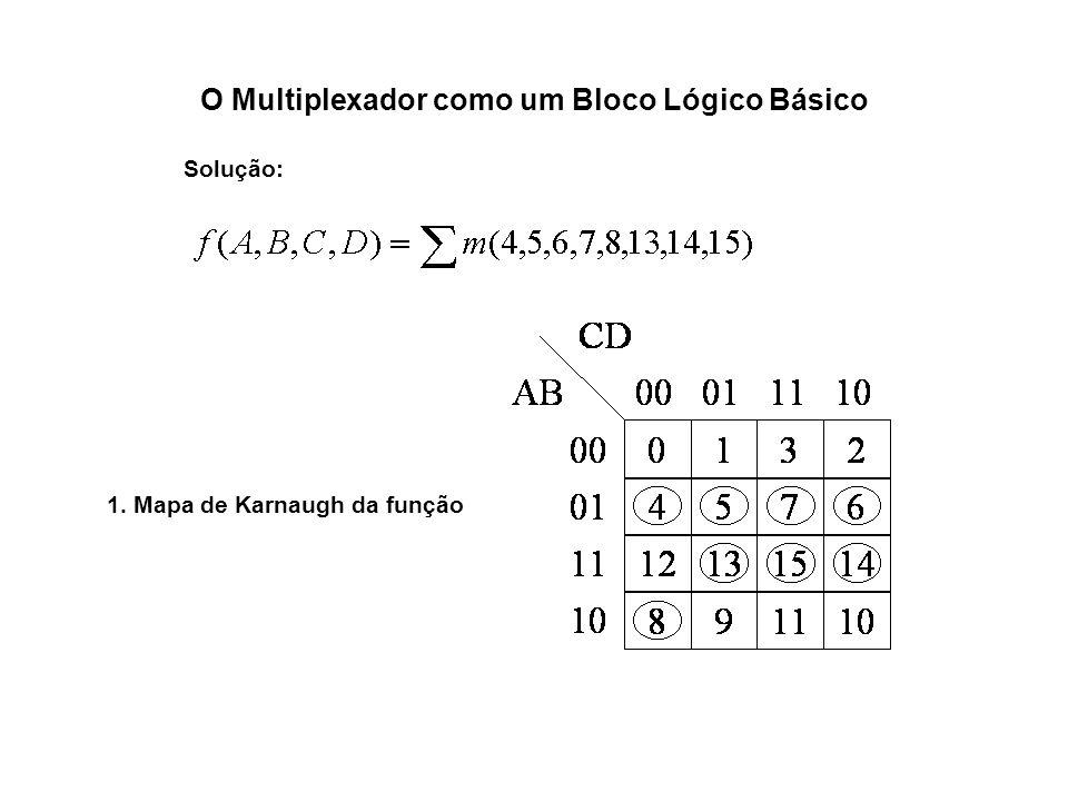 O Multiplexador como um Bloco Lógico Básico 2.