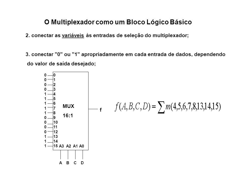 Multiplexadores em Cascata Multiplexadores maiores podem ser implementados utilizando-se multiplexadores menores em cascata: Exemplo1: MUX 8:1 construído a partir de dois MUX 4:1 e um MUX 2:1