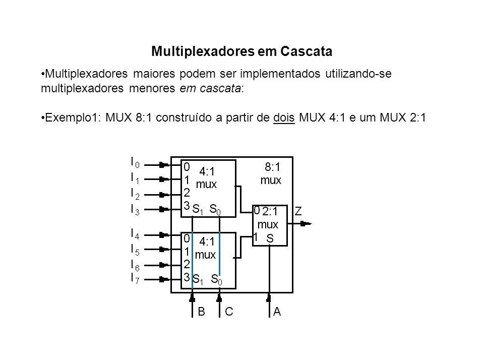 Multiplexadores em Cascata Exemplo2: MUX 8:1 construído a partir de quatro MUX 2:1 e um MUX 4:1