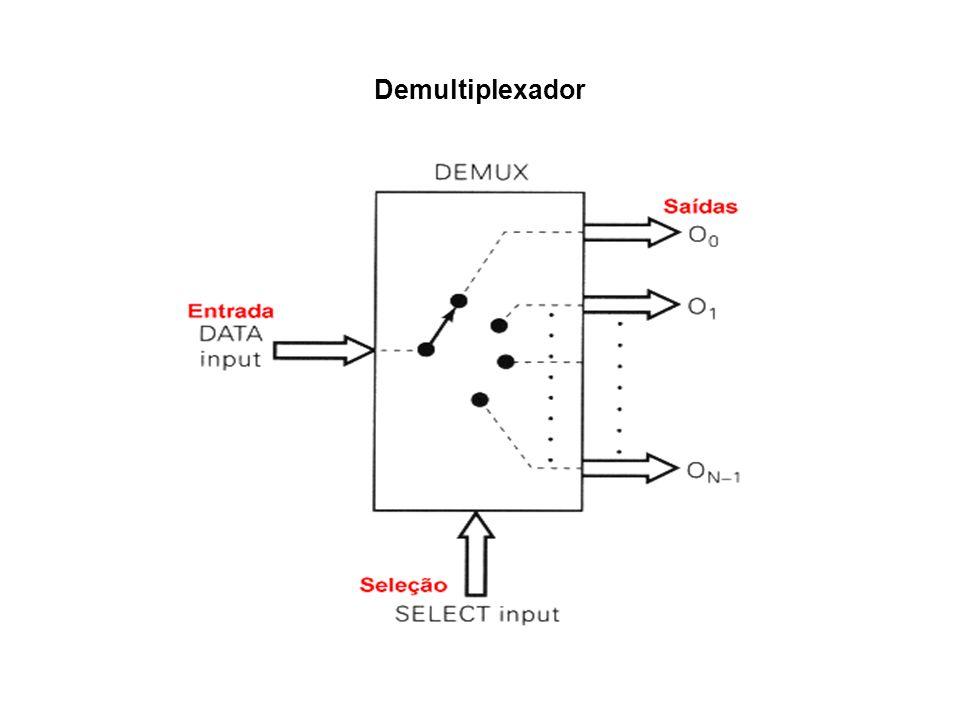 Um demultiplexador N:2 N apresenta: 1 entrada de dado G (normalmente chamada enable) 2 N saídas.