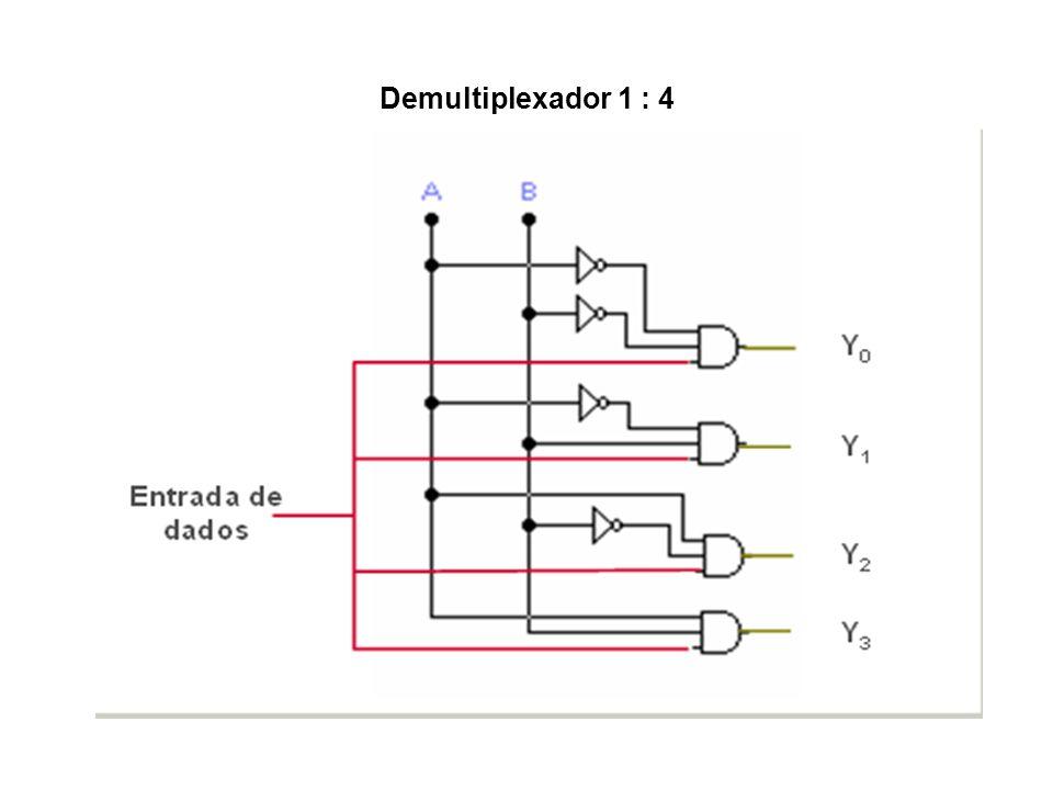 Multiplexadores e Demultiplexadores podem ser utilizados em conexões multi- ponto.