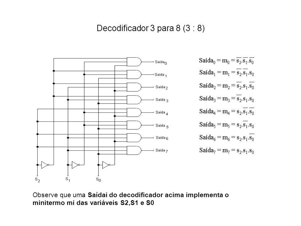 Decodificador 3 : 8 O símbolo utilizado para o decodificador é:
