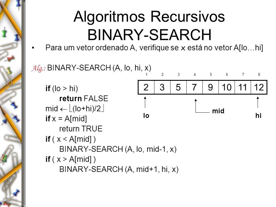 Algoritmos Recursivos BINARY-SEARCH Para um vetor ordenado A, verifique se x está no vetor A[lo…hi] Alg.: BINARY-SEARCH (A, lo, hi, x) if (lo > hi) re