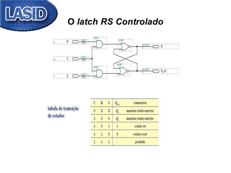 latch tipo D module latch_tipoD_sem_qinv (output reg q, input c, d); always @(*) begin if (c = =1)begin q = d; end endmodule Descrição RTL