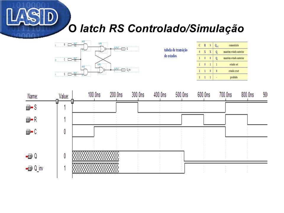 latch tipo D module latch_tipoD (output reg q, qinv, input c, d); always @(*) begin if (c= =1)begin q = d; qinv = !d; end endmodule Descrição RTL