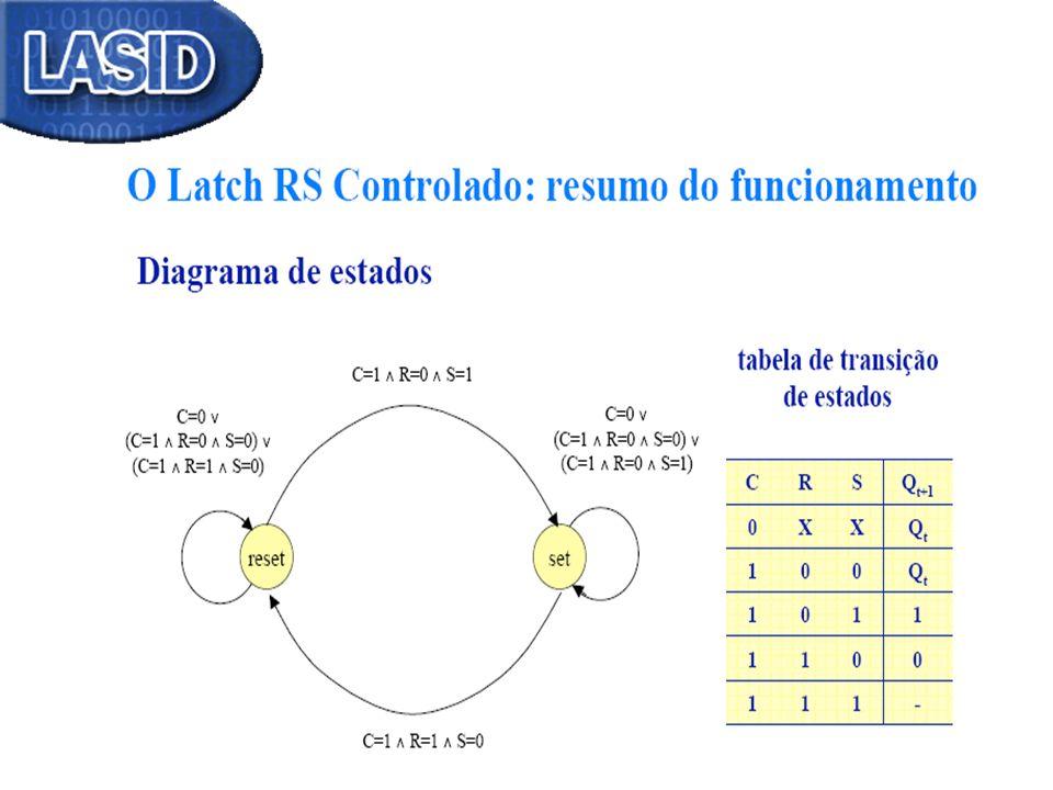 Descrição Verilog/Latch RS controlado Símbolo do Latch RS Controlado module latch_rs_controlado (output reg q, qinv, input c, r, s); always @(*) begin if (c = =1) begin if (r == 1 & s = = 0) begin q = 0; qinv = 1; end else if (r = = 0 & s = = 1) begin q = 1; qinv = 0; end endmodule