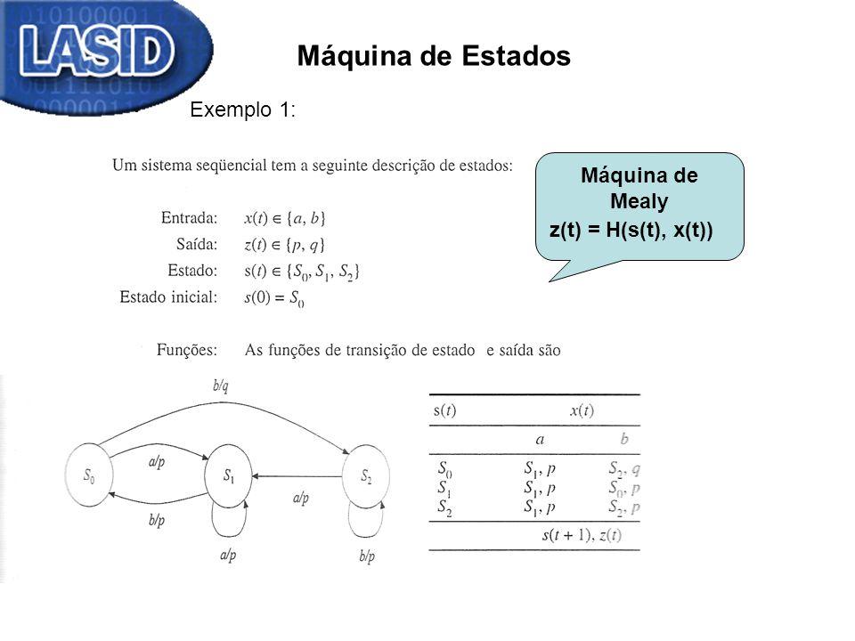 Máquina de Estados Exemplo 1: Máquina de Mealy z(t) = H(s(t), x(t))