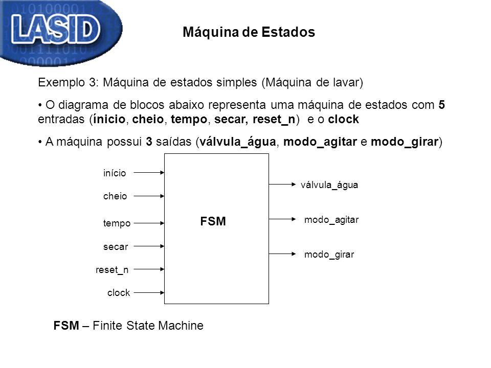 Máquina de Estados Exemplo 3: Máquina de estados simples (Máquina de lavar) O diagrama de blocos abaixo representa uma máquina de estados com 5 entrad