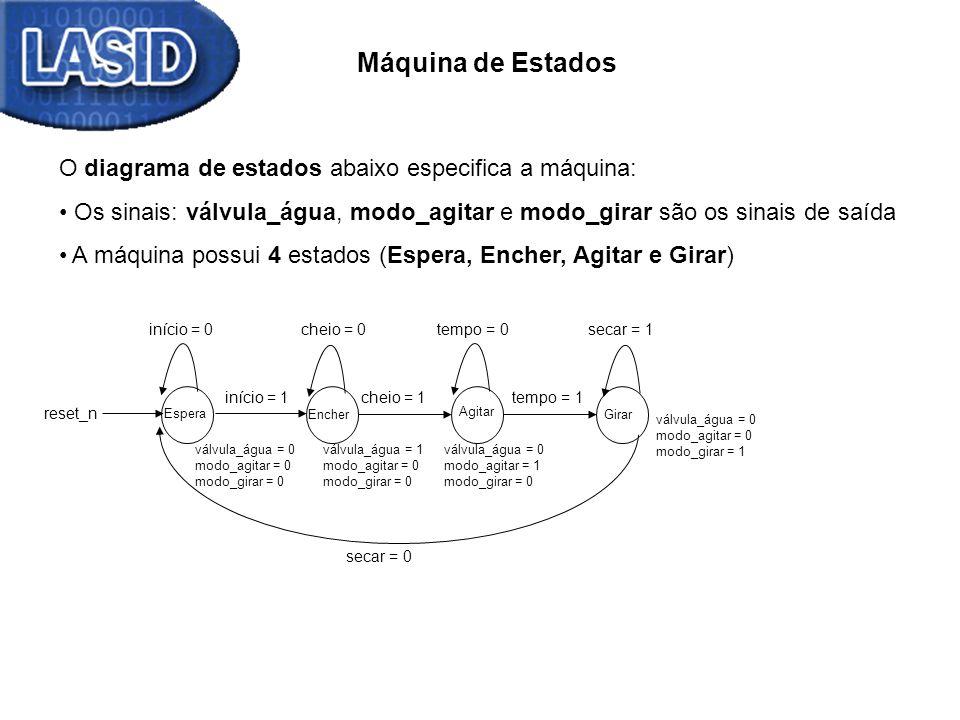 Máquina de Estados O diagrama de estados abaixo especifica a máquina: Os sinais: válvula_água, modo_agitar e modo_girar são os sinais de saída A máqui