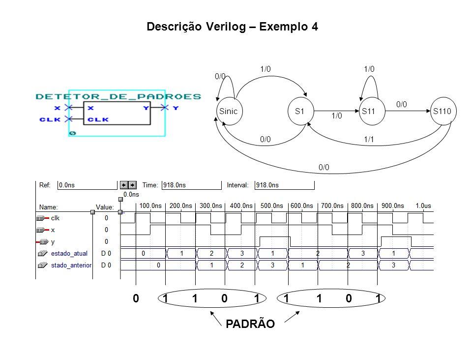 Descrição Verilog – Exemplo 4 1/0 Sinic 0/0 1/0 0/0 1/0 0/0 1/1 S1 S11 S110 0 1 1 0 1 1 1 0 1 PADRÃO