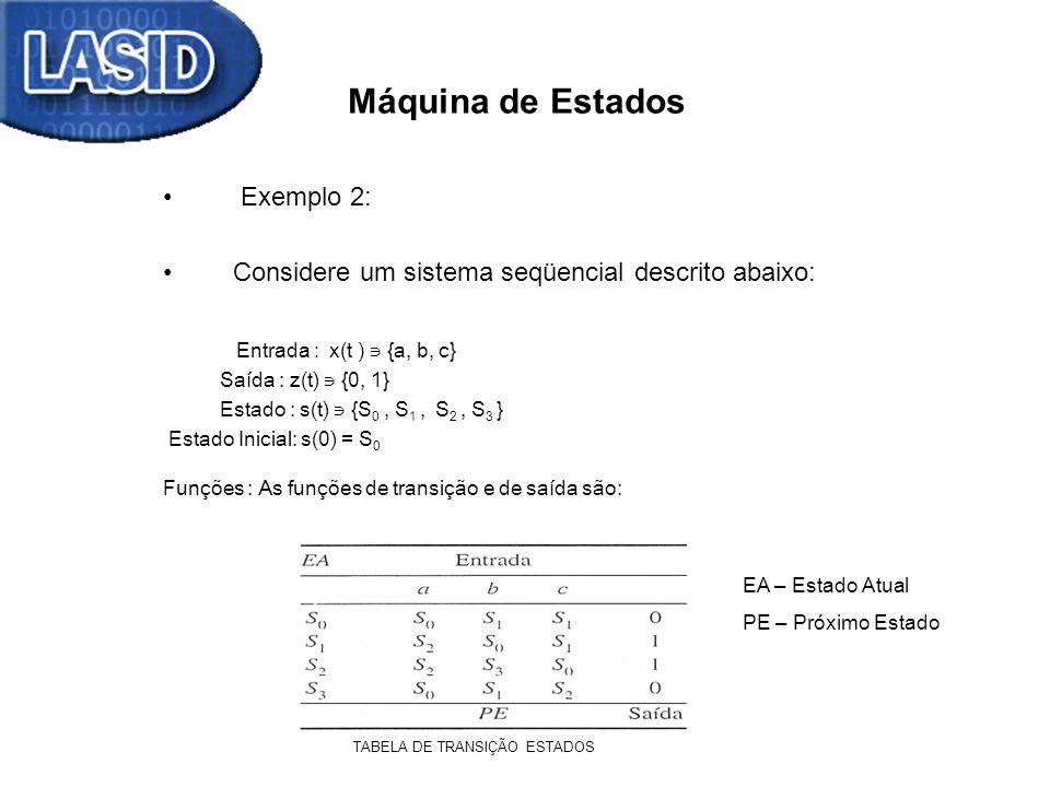 Máquina de Estados Exemplo 2: Considere um sistema seqüencial descrito abaixo: Entrada : x(t ) {a, b, c} Saída : z(t) {0, 1} Estado : s(t) {S 0, S 1,