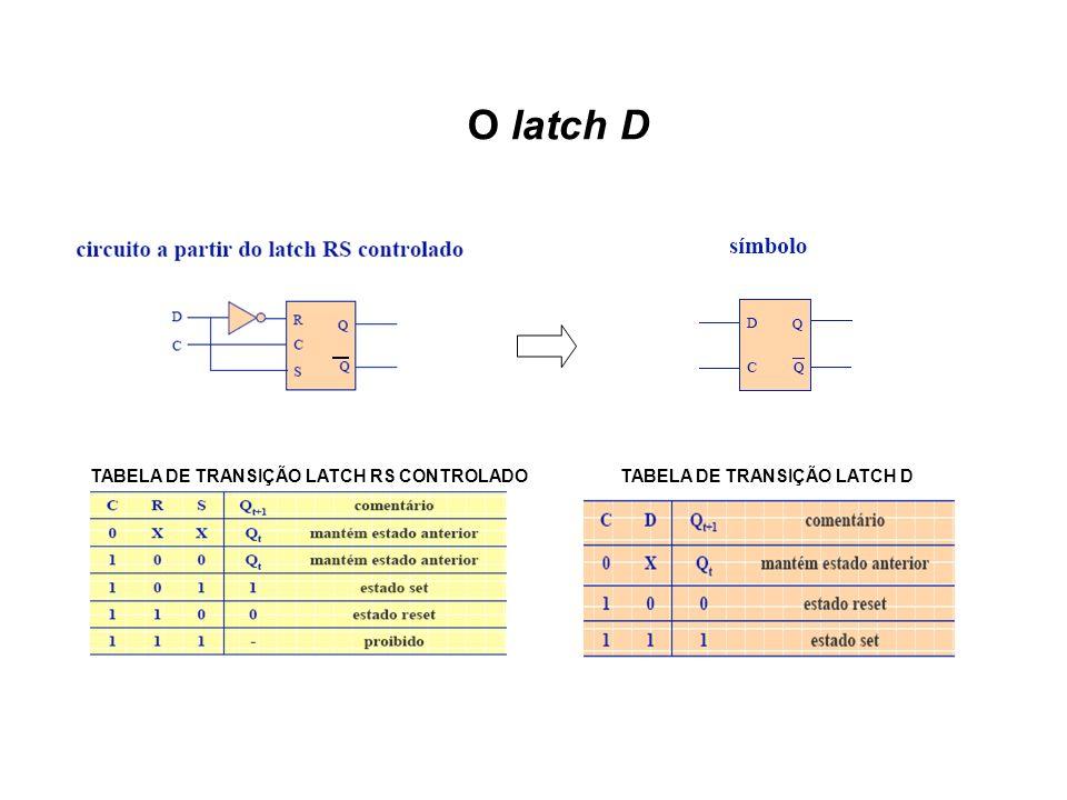 O latch D TABELA DE TRANSIÇÃO LATCH RS CONTROLADOTABELA DE TRANSIÇÃO LATCH D