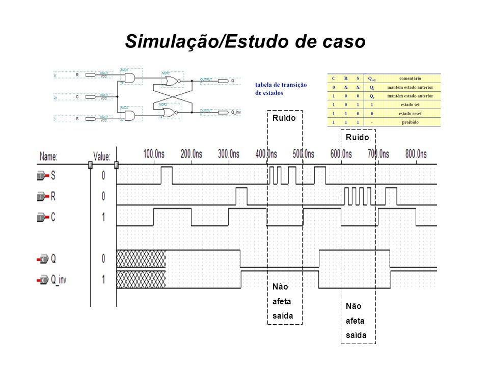 Simulação/Estudo de caso Ruído Não afeta saída Ruído Não afeta saída
