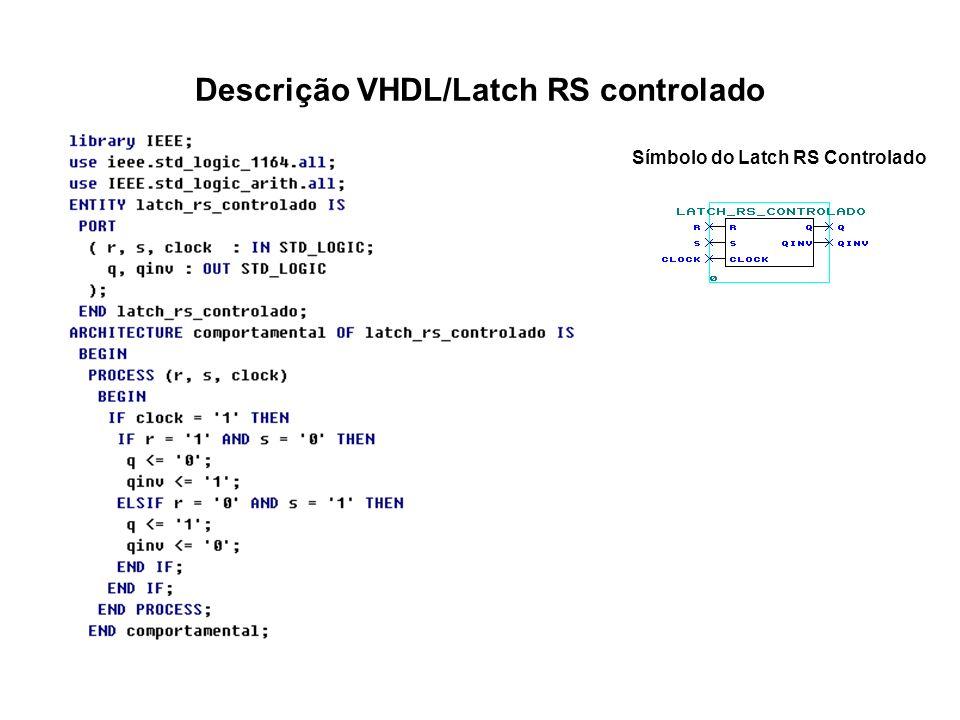 Descrição VHDL/Latch RS controlado Símbolo do Latch RS Controlado